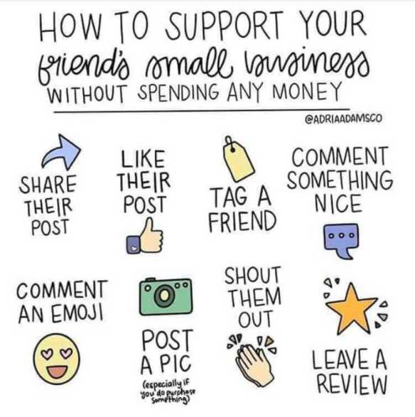 Supporting Authors