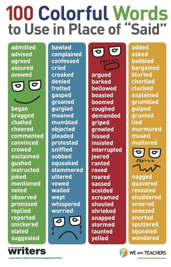 Ways to add color to speech.